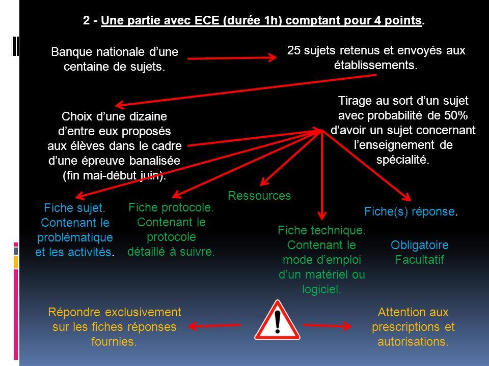 2 - Une partie avec ECE (durée 1h) comptant pour 4 points. Banque nationale dune centaine de sujets. 25 sujets retenus et envoyés aux établissements.