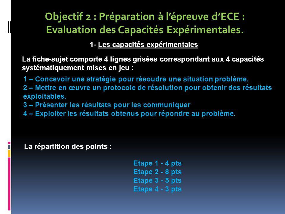 Objectif 2 : Préparation à lépreuve dECE : Evaluation des Capacités Expérimentales. La fiche-sujet comporte 4 lignes grisées correspondant aux 4 capac