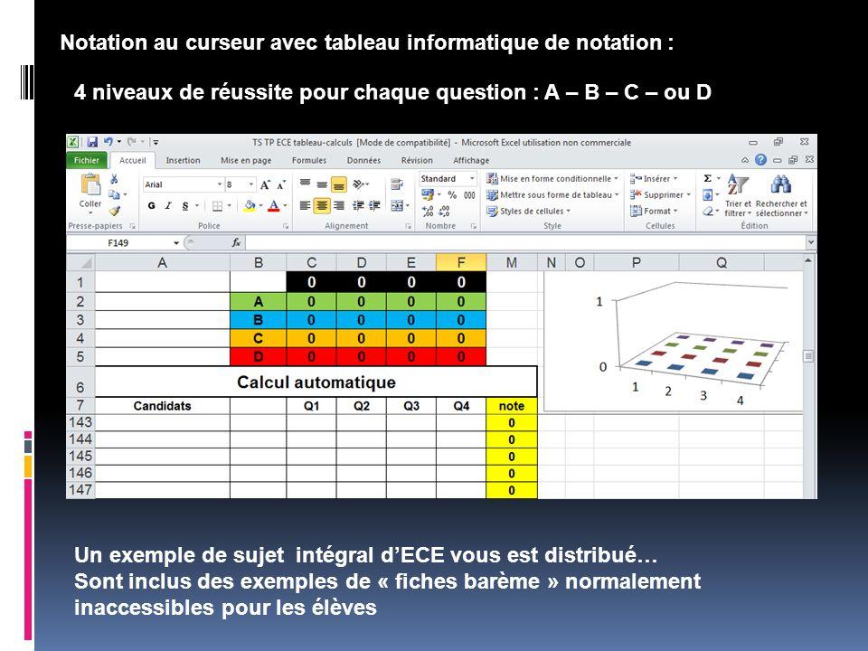 Notation au curseur avec tableau informatique de notation : 4 niveaux de réussite pour chaque question : A – B – C – ou D Un exemple de sujet intégral