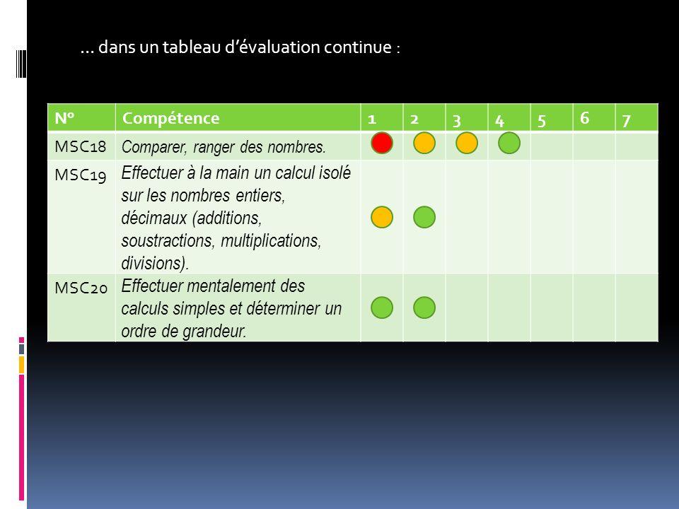 … dans un tableau dévaluation continue : N°Compétence1234567 MSC18 Comparer, ranger des nombres. MSC19 Effectuer à la main un calcul isolé sur les nom