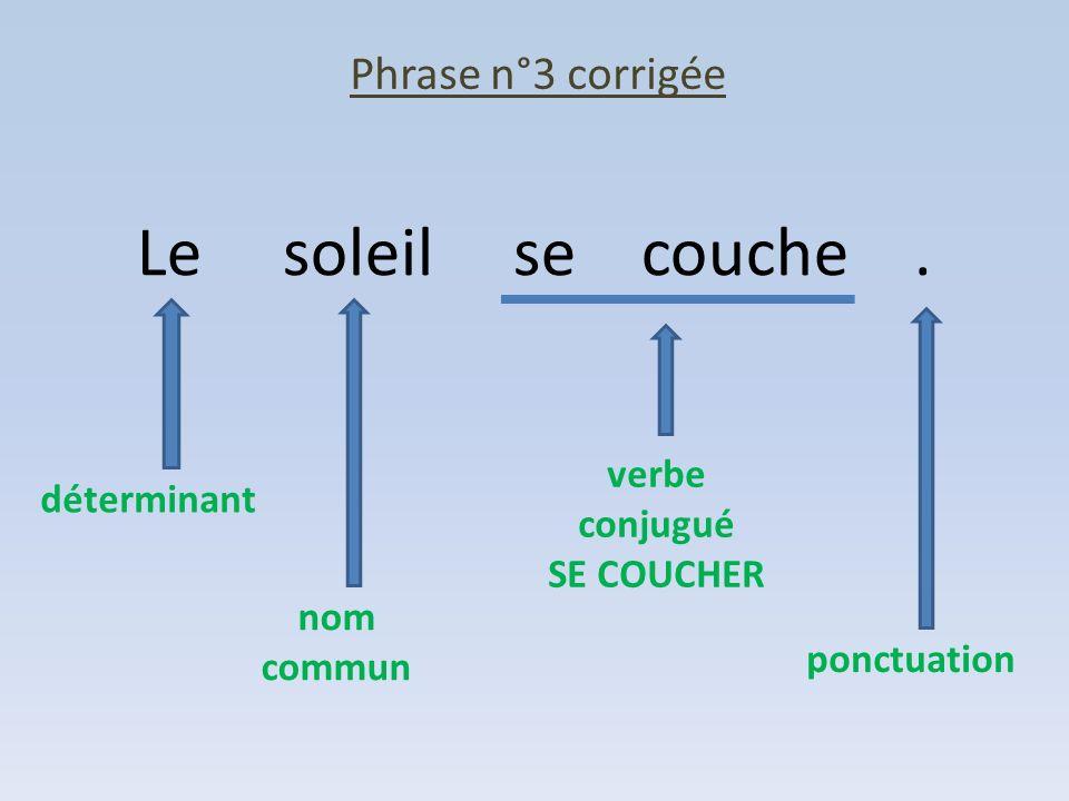 Phrase n°3 corrigée Le soleil se couche. déterminant nom commun verbe conjugué SE COUCHER ponctuation