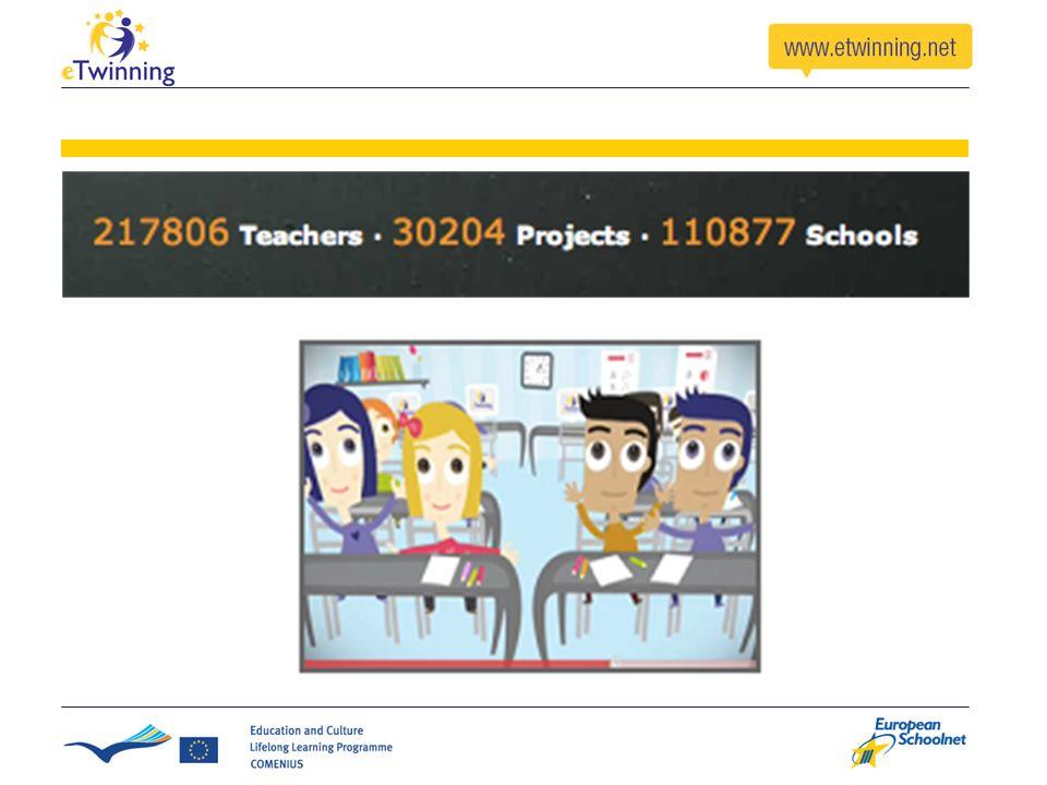 Passé 2008 – 20132014 - 2020 Éducation et formation tout au long de la vie eLearning ERASMUS Plus 2005 – 2008