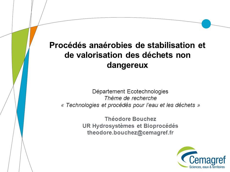 12 Visite de lOPECST - 19 mai 2010 Vers une ingénierie métabolique des communautés microbiennes de bioprocédés Exemple du biomimétisme : projet ANR-Bioénergie DANAC 2009-2012 (Godon et al., soumis) INRA-LBE, PAPPSO, Suez-Env, IRD