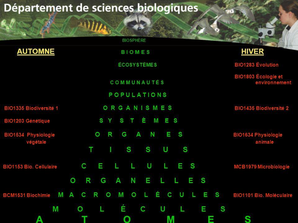 BIOSPHÈRE AUTOMNE B I O M E S HIVER ÉCOSYSTÈMES BIO1283 Évolution BIO1803 Écologie et C O M M U N A U T É S environnement P O P U L A T I O N S BIO133