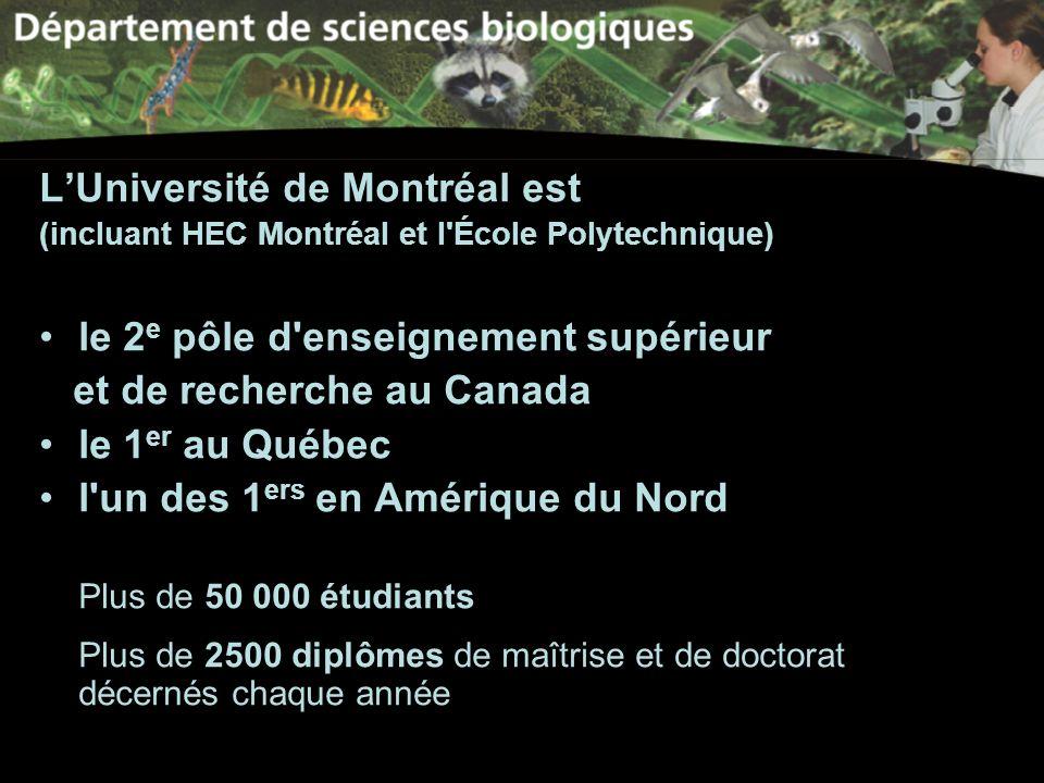 LUniversité de Montréal est (incluant HEC Montréal et l'École Polytechnique) le 2 e pôle d'enseignement supérieur et de recherche au Canada le 1 er au