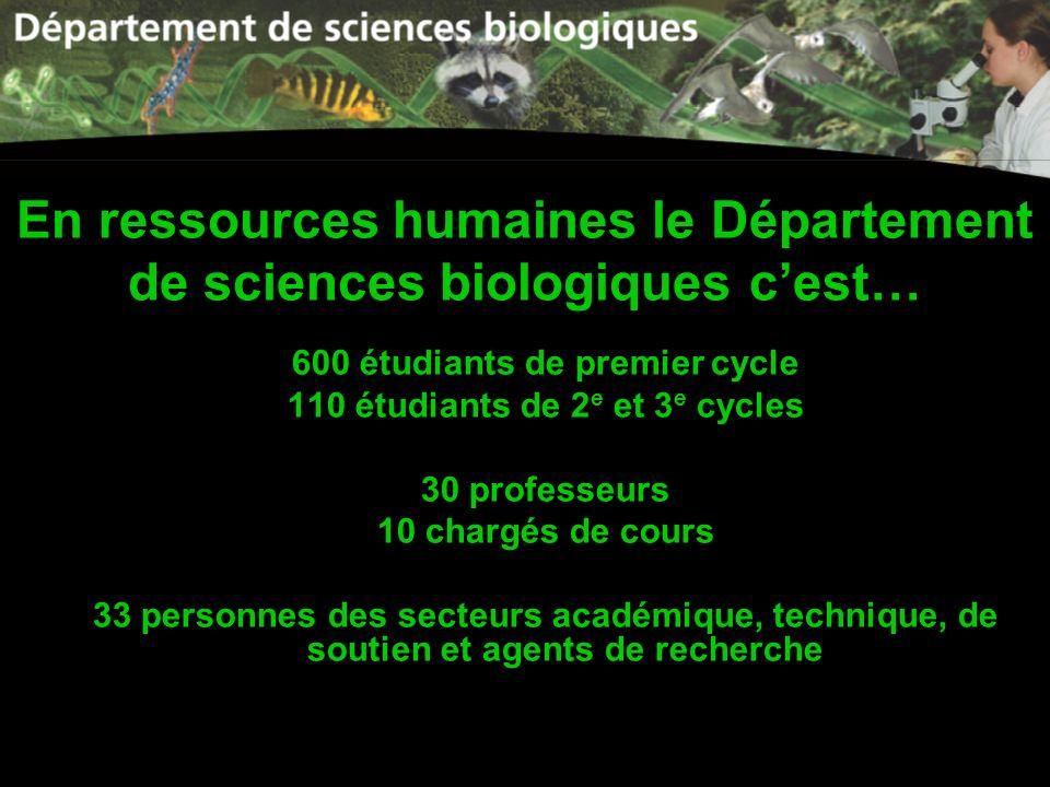 En ressources humaines le Département de sciences biologiques cest… 600 étudiants de premier cycle 110 étudiants de 2 e et 3 e cycles 30 professeurs 1