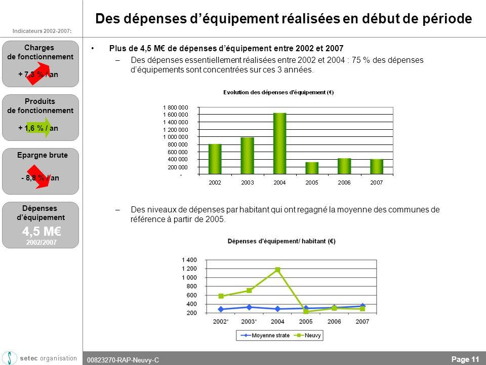00823270-RAP-Neuvy-C Page 11 Des dépenses déquipement réalisées en début de période Plus de 4,5 M de dépenses déquipement entre 2002 et 2007 –Des dépenses essentiellement réalisées entre 2002 et 2004 : 75 % des dépenses déquipements sont concentrées sur ces 3 années.