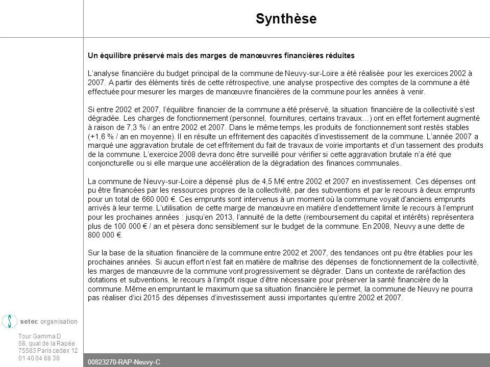 00823270-RAP-Neuvy-C Tour Gamma D 58, quai de la Rapée 75583 Paris cedex 12 01 40 04 68 38 Synthèse Un équilibre préservé mais des marges de manœuvres financières réduites Lanalyse financière du budget principal de la commune de Neuvy-sur-Loire a été réalisée pour les exercices 2002 à 2007.