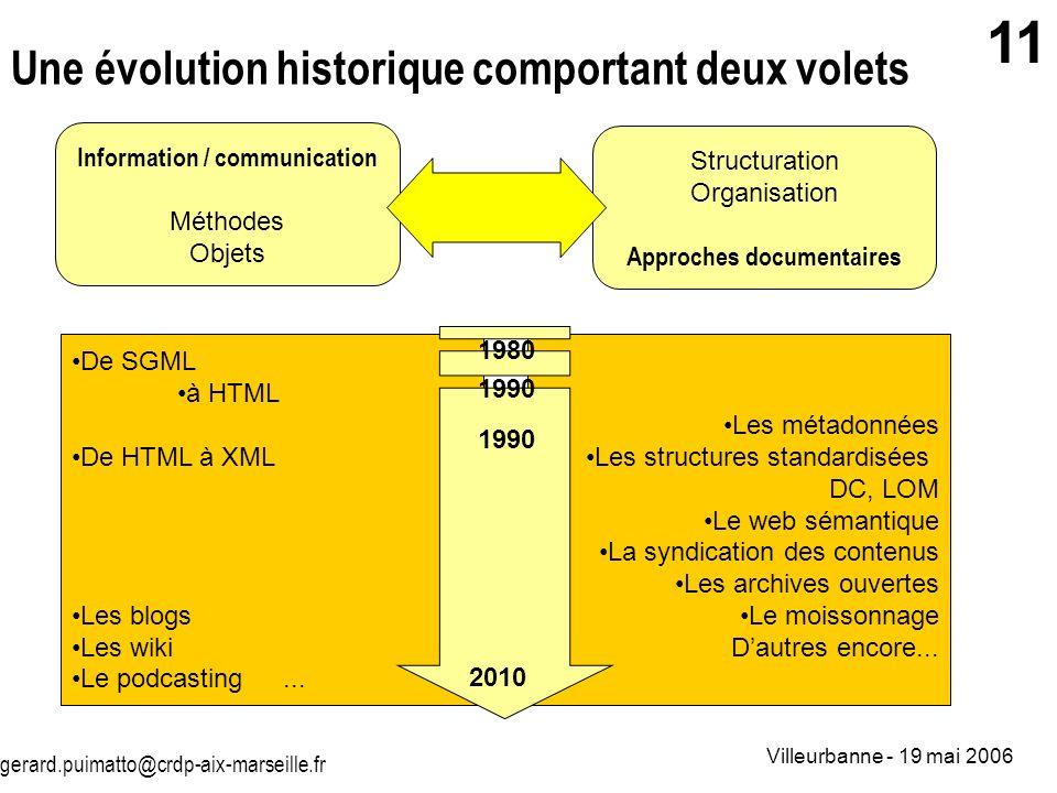 gerard.puimatto@crdp-aix-marseille.fr Villeurbanne - 19 mai 2006 11 Une évolution historique comportant deux volets Information / communication Méthod
