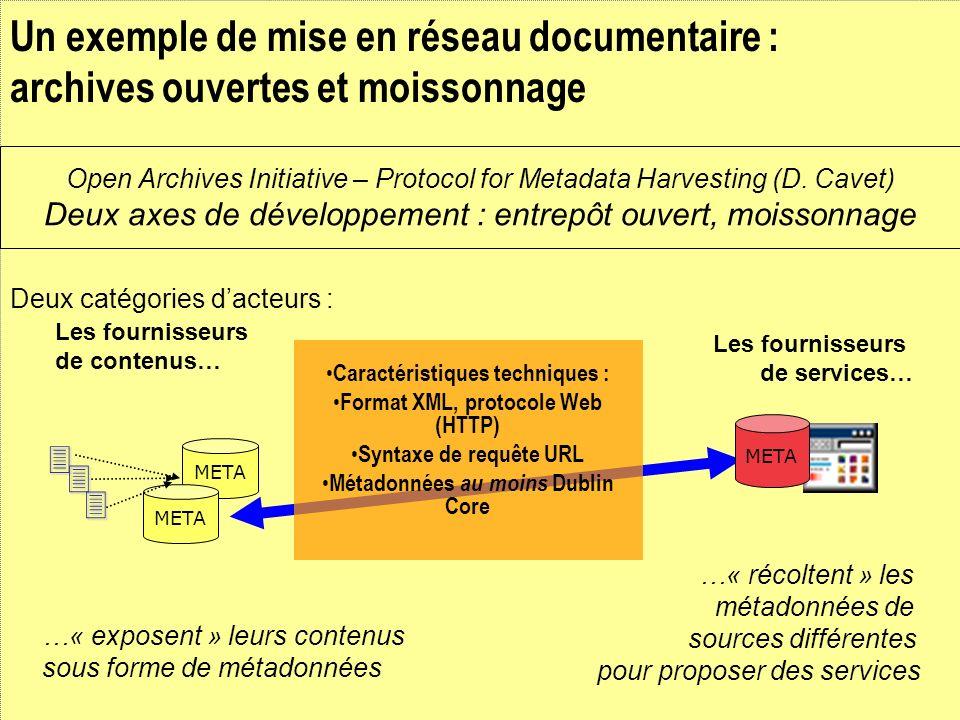 gerard.puimatto@crdp-aix-marseille.fr Villeurbanne - 19 mai 2006 13 Open Archives Initiative – Protocol for Metadata Harvesting (D. Cavet) Deux axes d