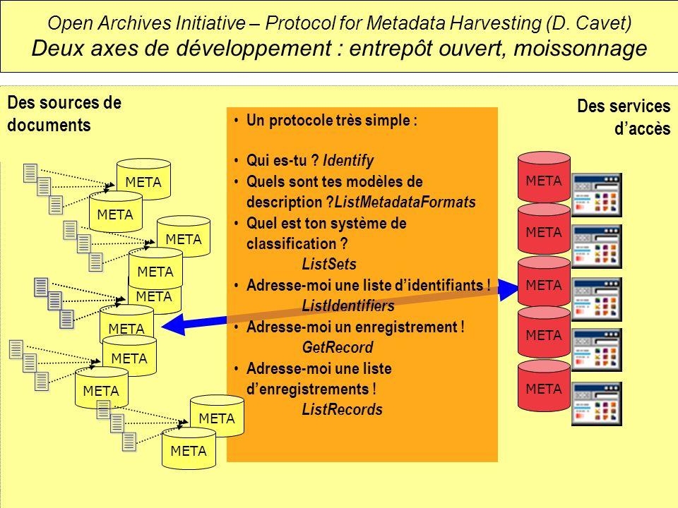 gerard.puimatto@crdp-aix-marseille.fr Villeurbanne - 19 mai 2006 14 Open Archives Initiative – Protocol for Metadata Harvesting (D. Cavet) Deux axes d