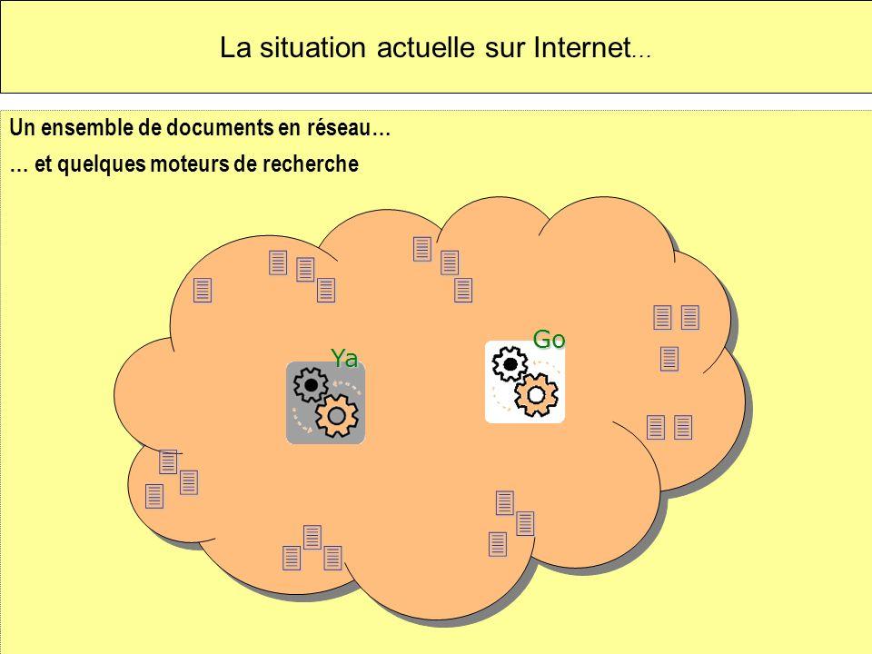 gerard.puimatto@crdp-aix-marseille.fr Villeurbanne - 19 mai 2006 15 La situation actuelle sur Internet... Un ensemble de documents en réseau… Ya Go …