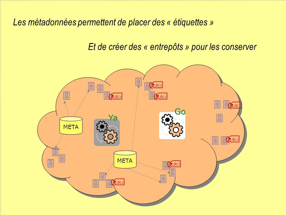 gerard.puimatto@crdp-aix-marseille.fr Villeurbanne - 19 mai 2006 16 Ya Go <dc> <dc> <dc> <dc> <dc> <dc> <dc> META Les métadonnées permettent de placer