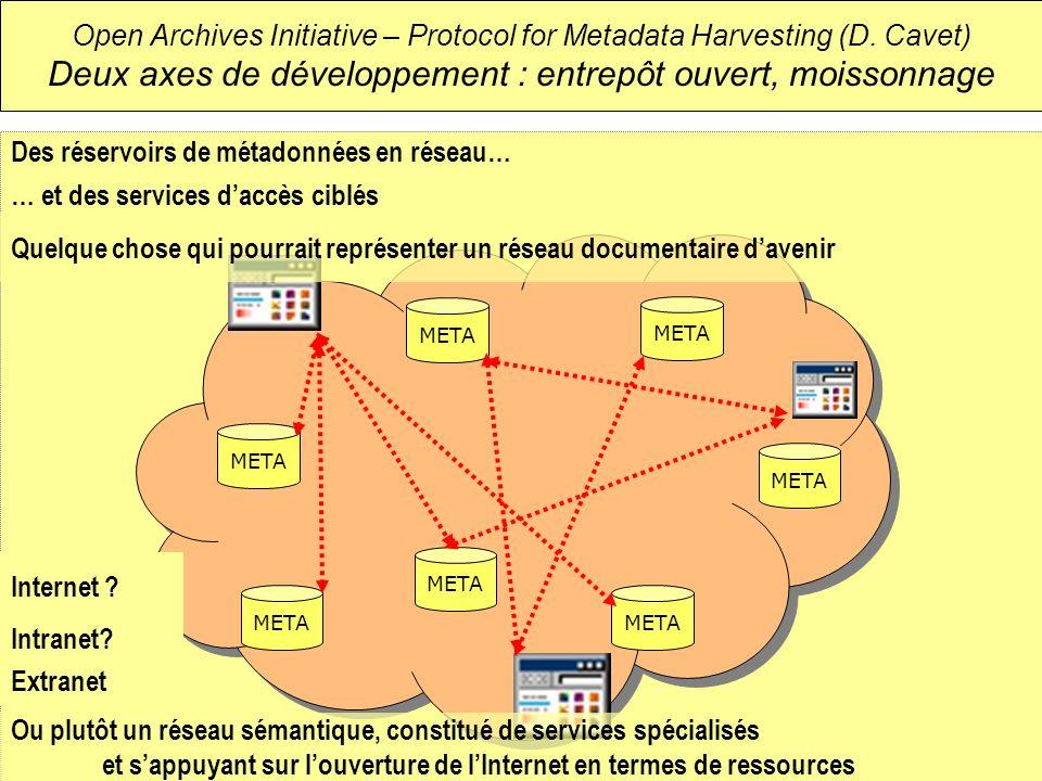 gerard.puimatto@crdp-aix-marseille.fr Villeurbanne - 19 mai 2006 17 Open Archives Initiative – Protocol for Metadata Harvesting (D. Cavet) Deux axes d