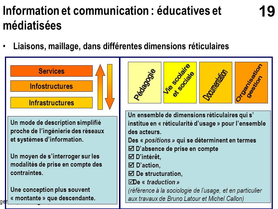 gerard.puimatto@crdp-aix-marseille.fr Villeurbanne - 19 mai 2006 19 Information et communication : éducatives et médiatisées Liaisons, maillage, dans