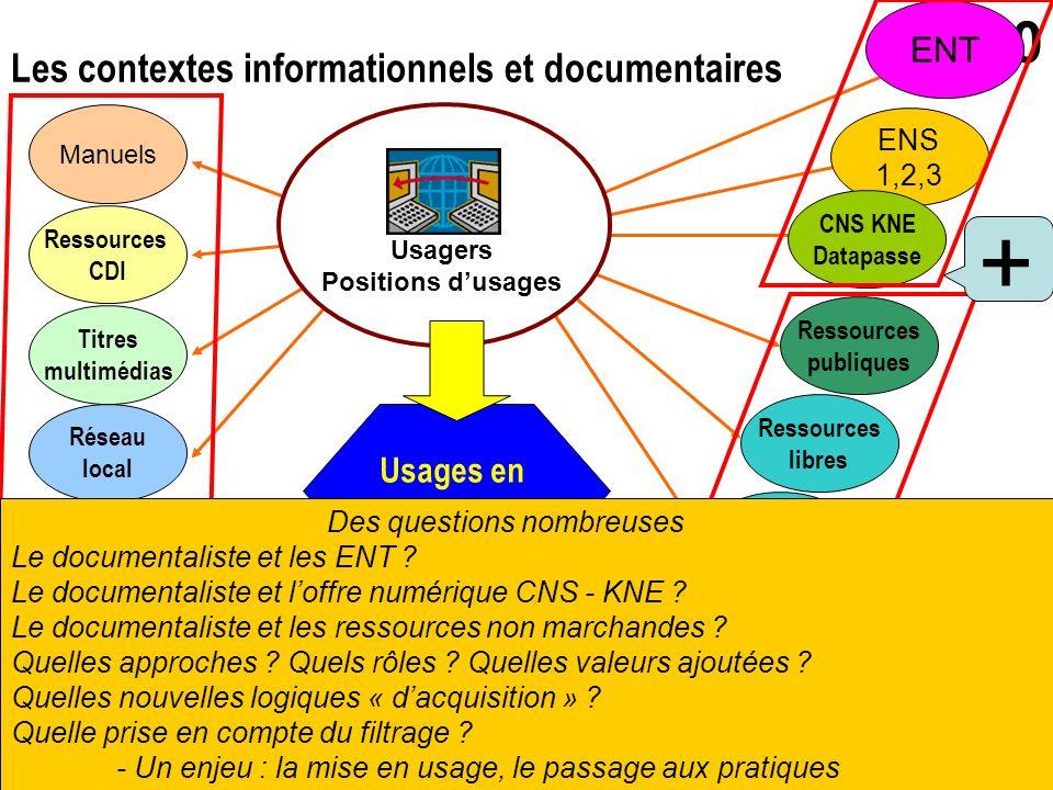 gerard.puimatto@crdp-aix-marseille.fr Villeurbanne - 19 mai 2006 20 Les contextes informationnels et documentaires Usagers Positions dusages ENS 1,2,3