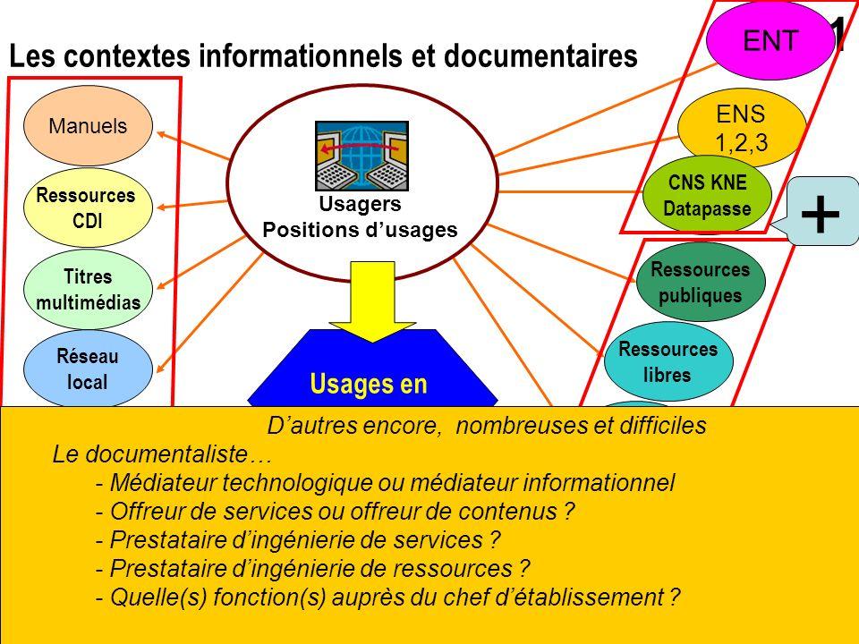 gerard.puimatto@crdp-aix-marseille.fr Villeurbanne - 19 mai 2006 21 Les contextes informationnels et documentaires Usagers Positions dusages ENS 1,2,3