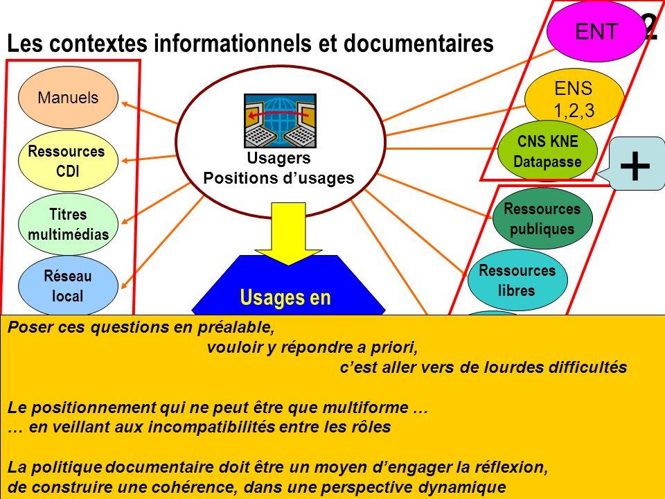 gerard.puimatto@crdp-aix-marseille.fr Villeurbanne - 19 mai 2006 22 Les contextes informationnels et documentaires Usagers Positions dusages ENS 1,2,3