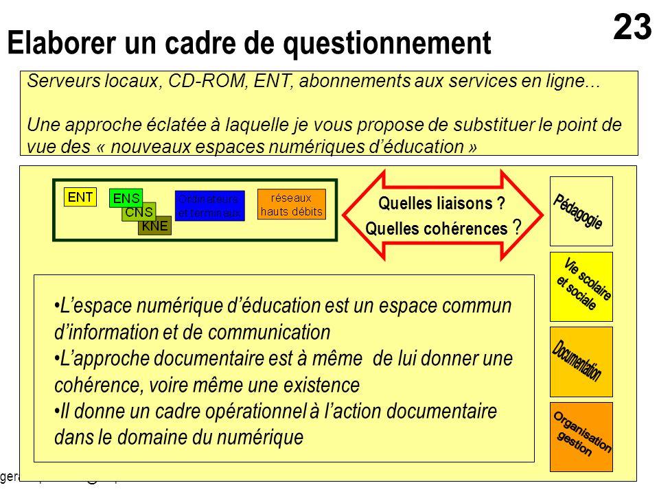 gerard.puimatto@crdp-aix-marseille.fr Villeurbanne - 19 mai 2006 23 Lespace numérique déducation est un espace commun dinformation et de communication