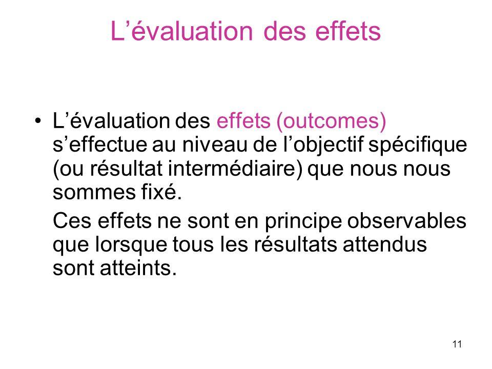 11 Lévaluation des effets Lévaluation des effets (outcomes) seffectue au niveau de lobjectif spécifique (ou résultat intermédiaire) que nous nous sommes fixé.