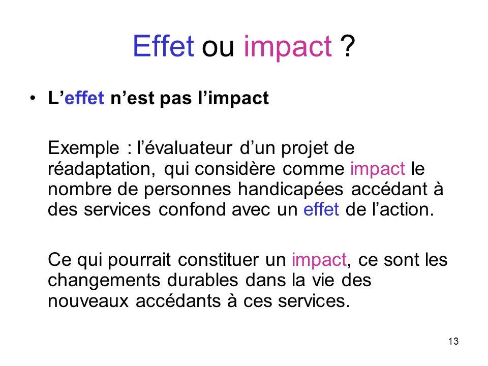13 Effet ou impact ? Leffet nest pas limpact Exemple : lévaluateur dun projet de réadaptation, qui considère comme impact le nombre de personnes handi