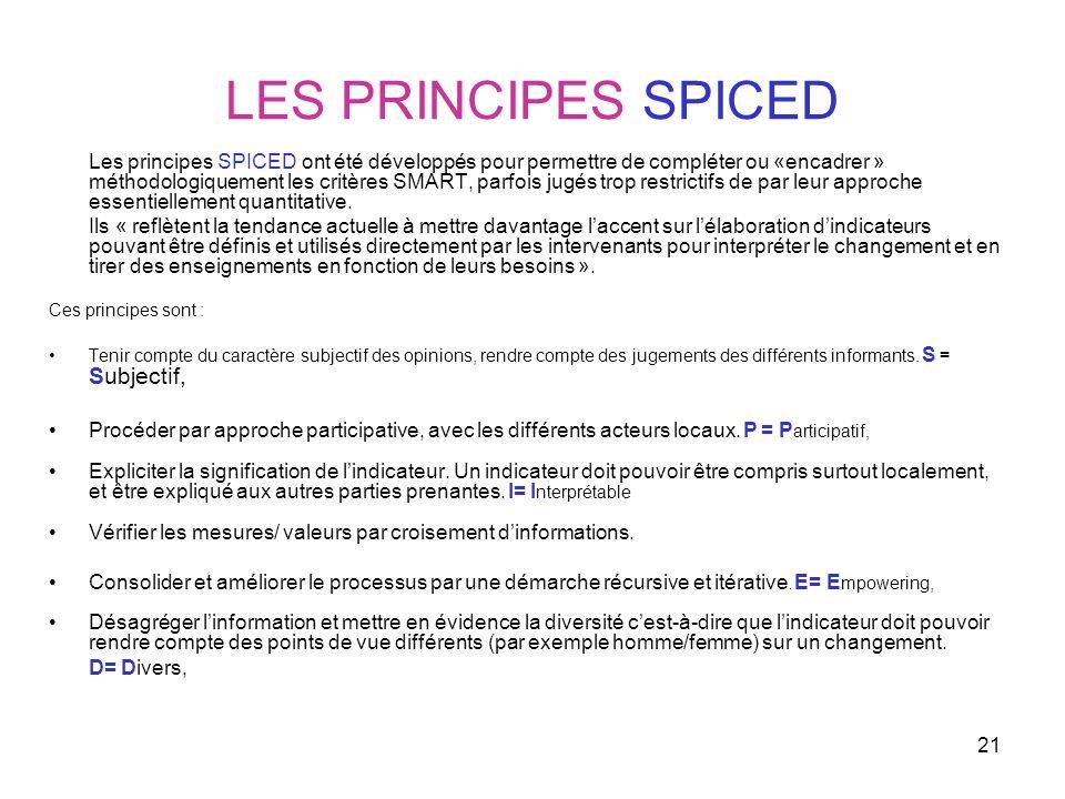 21 LES PRINCIPES SPICED Les principes SPICED ont été développés pour permettre de compléter ou «encadrer » méthodologiquement les critères SMART, parfois jugés trop restrictifs de par leur approche essentiellement quantitative.