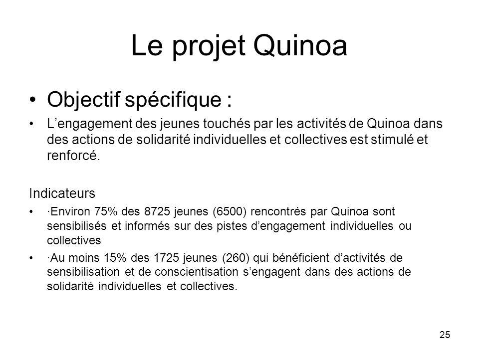 25 Le projet Quinoa Objectif spécifique : Lengagement des jeunes touchés par les activités de Quinoa dans des actions de solidarité individuelles et c