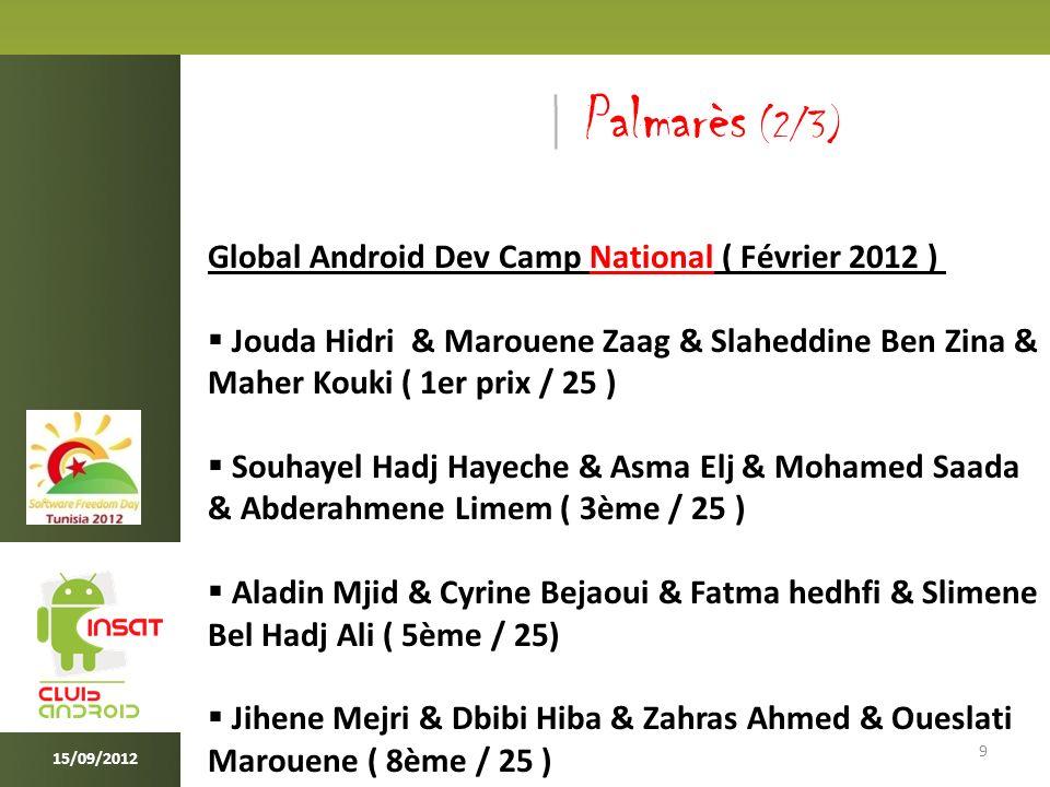10 Global Android Dev Camp World ( Février 2012 ) Jouda Hidri & Marouene Zaag & Slaheddine Ben Zina & Maher Kouki ( 3ème prix ) Tunirobots ( Avril 2012 ) Robot explorer ( 3ème prix de la meilleure exposition ) 15/09/2012 Palmarès (3/3)