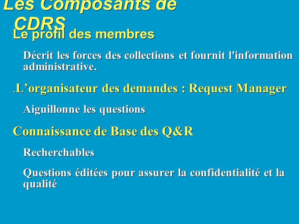 Les Composants de CDRS Le profil des membres Décrit les forces des collections et fournit l information administrative..