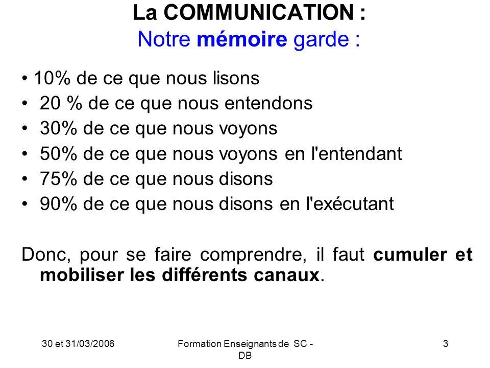 30 et 31/03/2006Formation Enseignants de SC - DB 14 La COMMUNICATION L important n est pas le message que l on envoie mais ce qui est reçu par l autre.