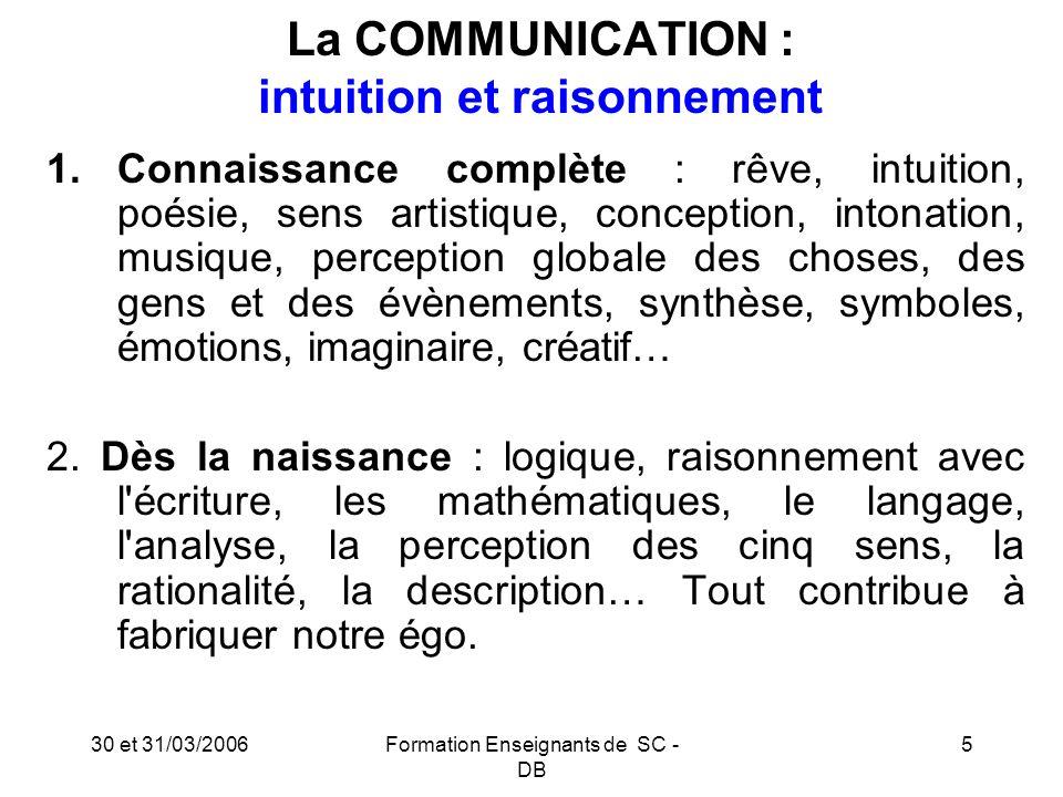 30 et 31/03/2006Formation Enseignants de SC - DB 6 La COMMUNICATION : intuition et raisonnement ÉcritureCe sont des codes (grecs, araméens, russes…).