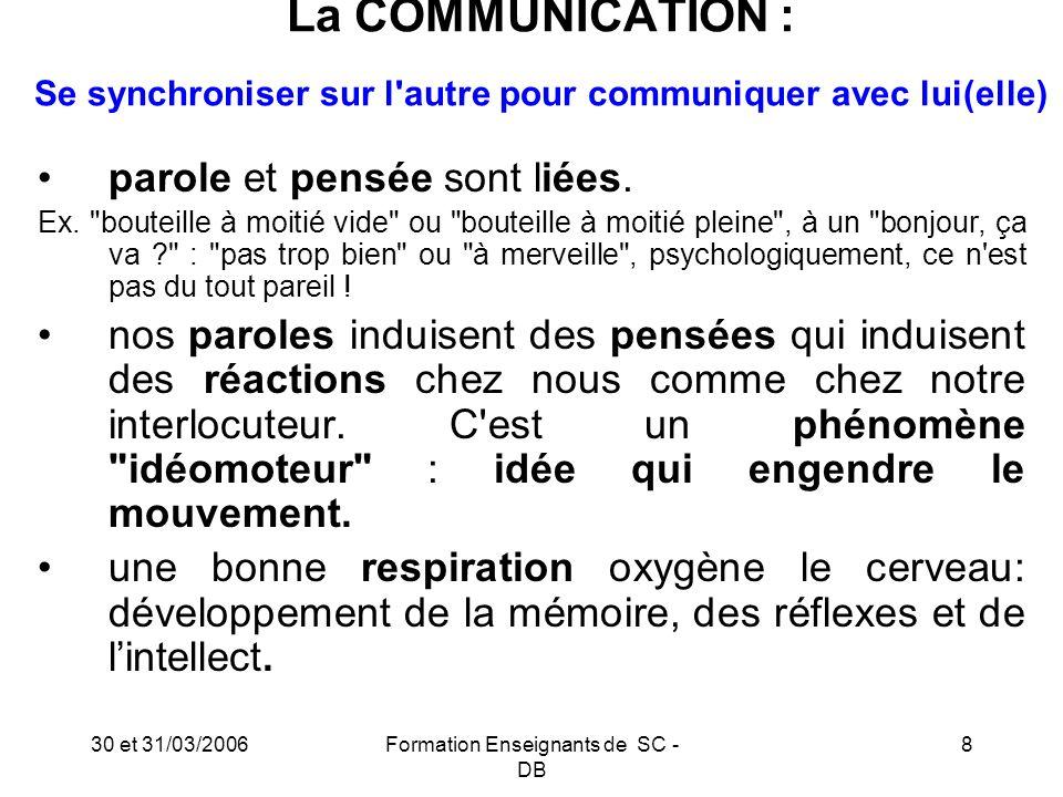 30 et 31/03/2006Formation Enseignants de SC - DB 9 La COMMUNICATION : comment communique-t-on .