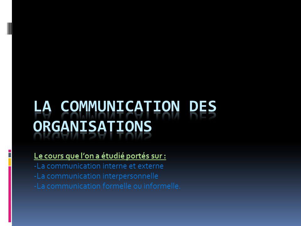 Le cours que lon a étudié portés sur : -La communication interne et externe -La communication interpersonnelle -La communication formelle ou informell