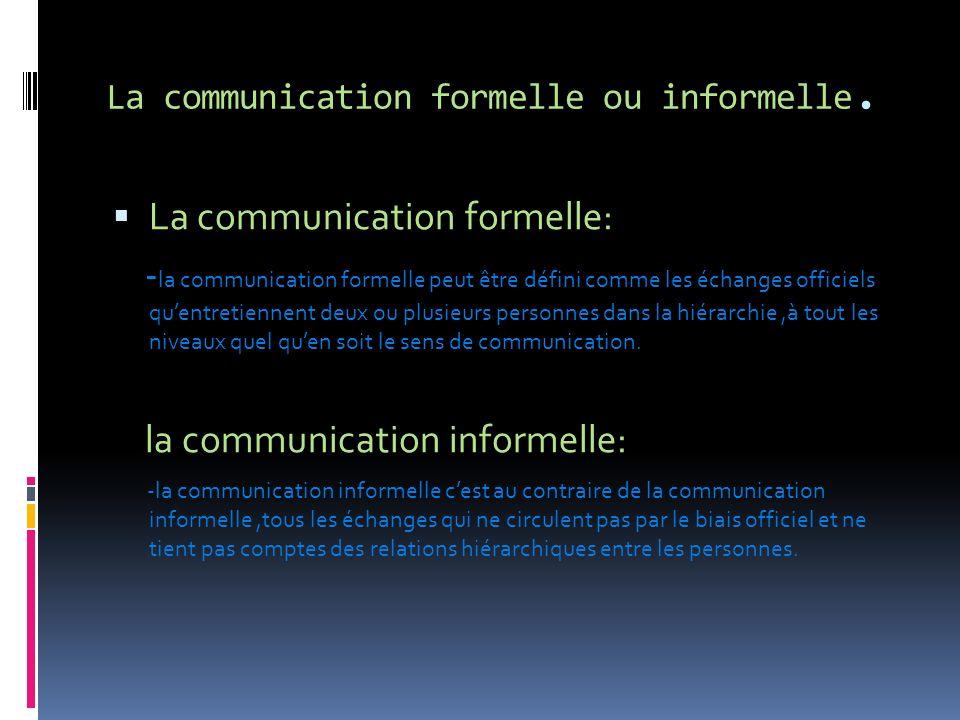 La communication formelle ou informelle. La communication formelle: - la communication formelle peut être défini comme les échanges officiels quentret