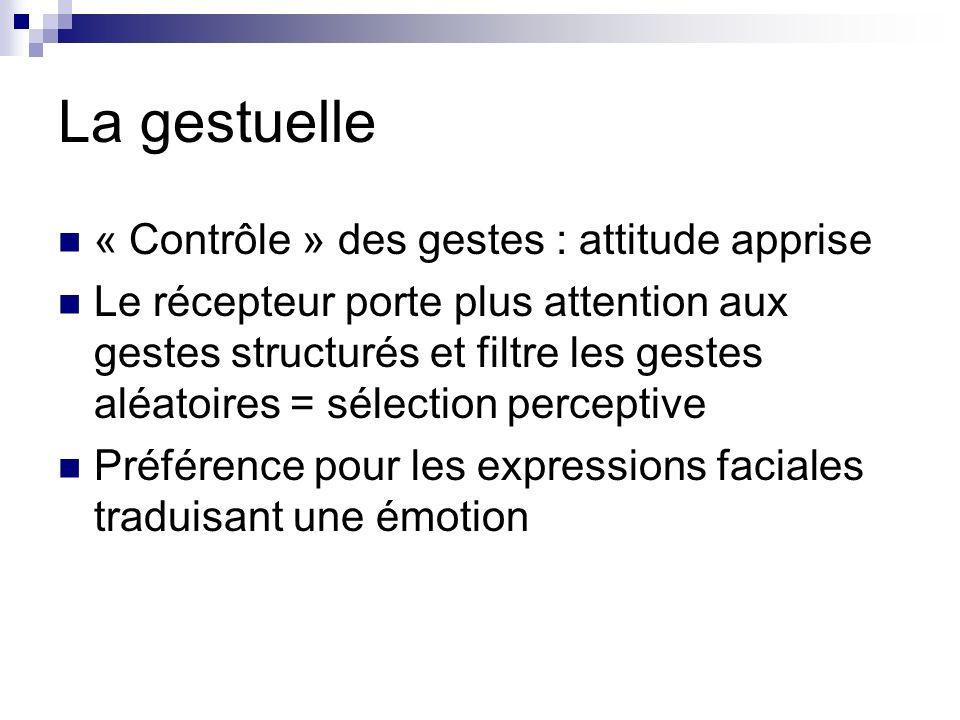 La gestuelle « Contrôle » des gestes : attitude apprise Le récepteur porte plus attention aux gestes structurés et filtre les gestes aléatoires = sélection perceptive Préférence pour les expressions faciales traduisant une émotion