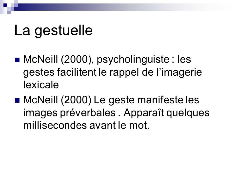 La gestuelle McNeill (2000), psycholinguiste : les gestes facilitent le rappel de limagerie lexicale McNeill (2000) Le geste manifeste les images préverbales.