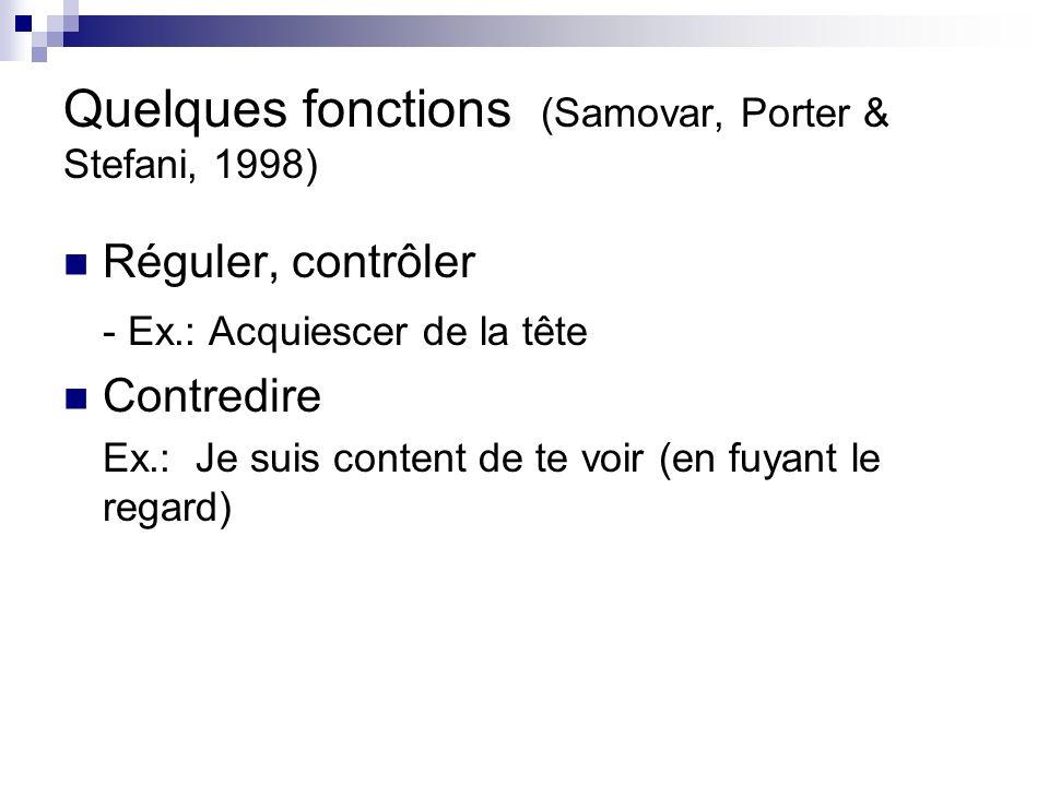 Quelques fonctions (Samovar, Porter & Stefani, 1998) Réguler, contrôler - Ex.: Acquiescer de la tête Contredire Ex.: Je suis content de te voir (en fuyant le regard)