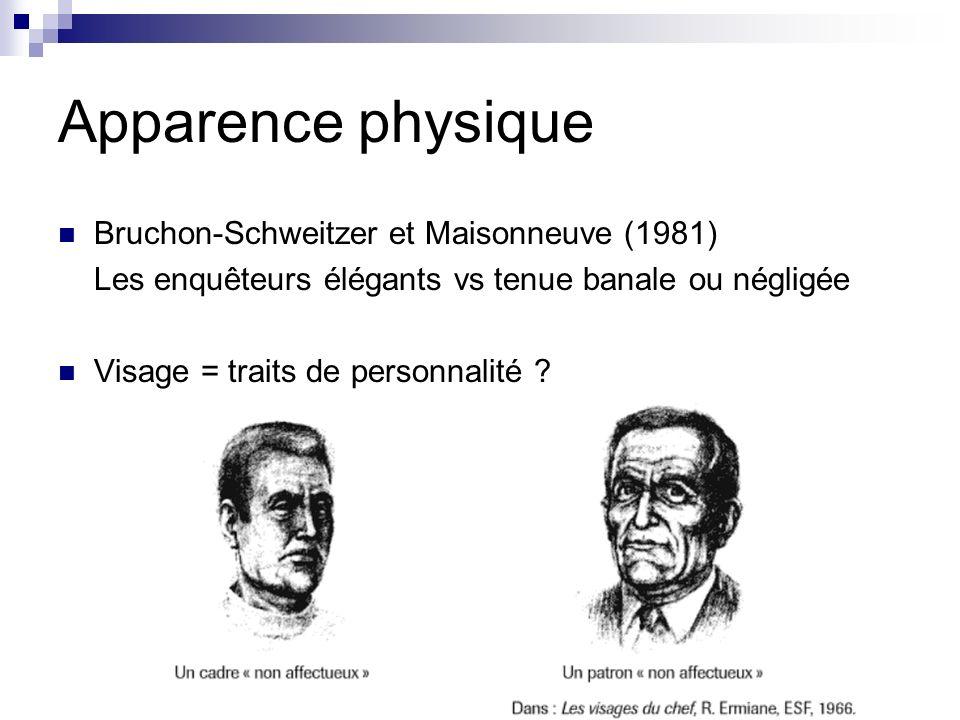 Apparence physique Bruchon-Schweitzer et Maisonneuve (1981) Les enquêteurs élégants vs tenue banale ou négligée Visage = traits de personnalité ?