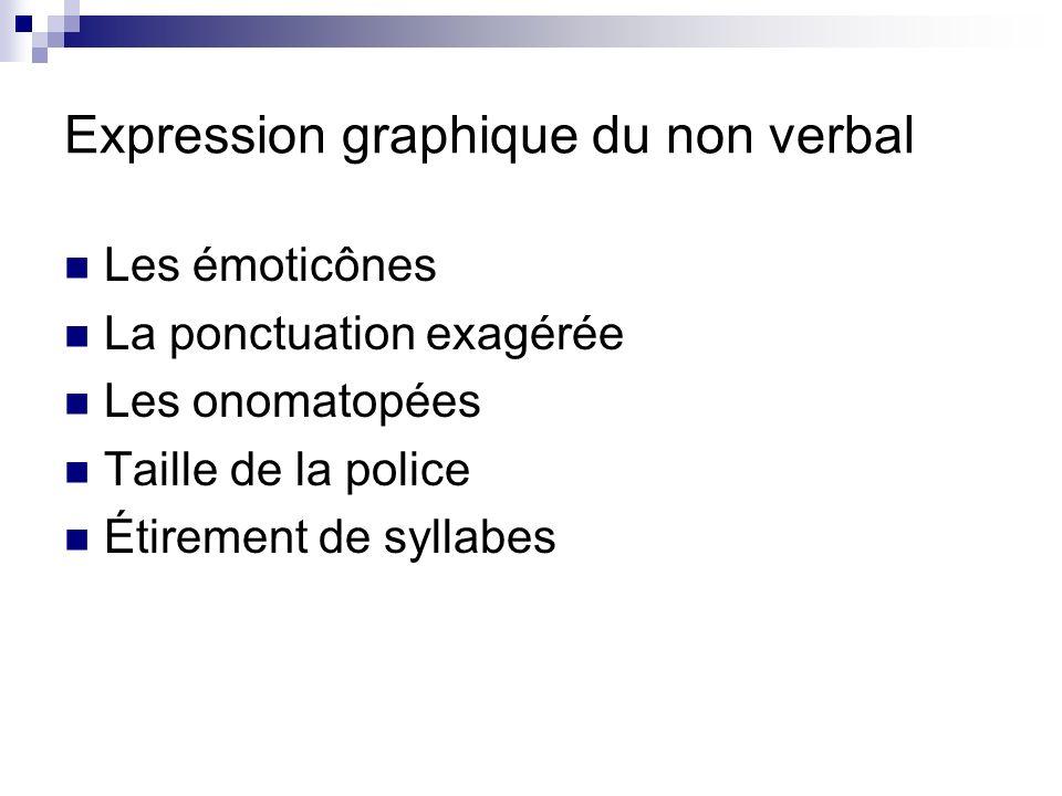 Expression graphique du non verbal Les émoticônes La ponctuation exagérée Les onomatopées Taille de la police Étirement de syllabes