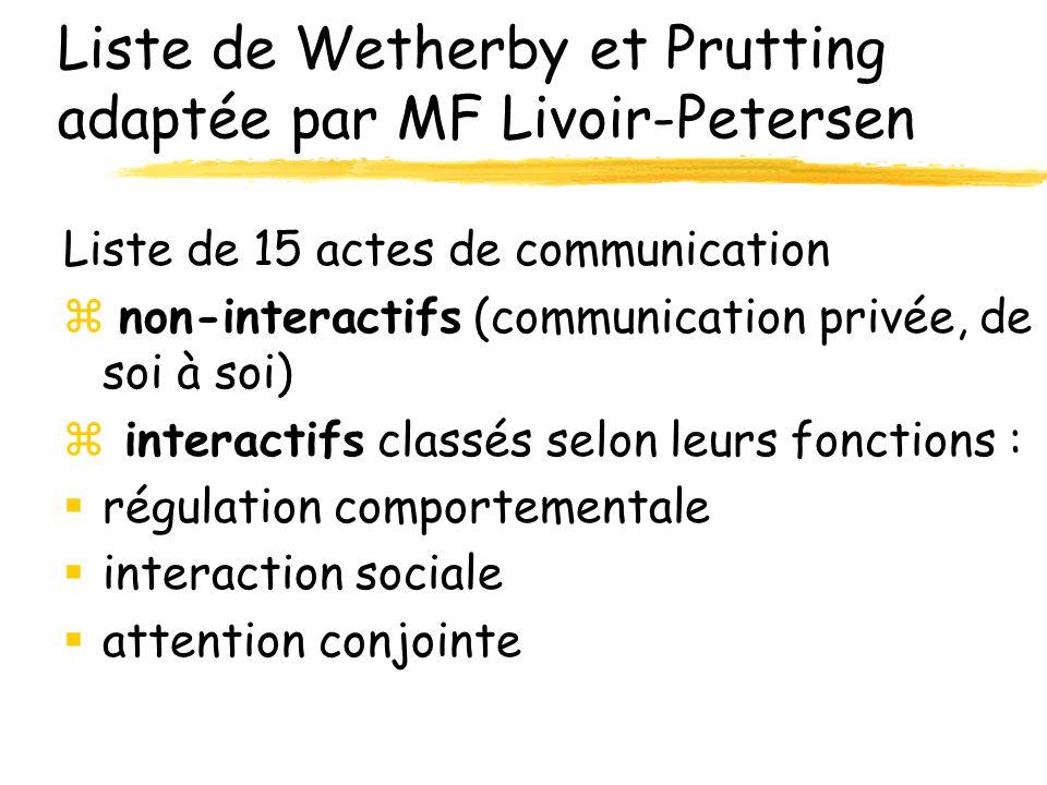 Liste de Wetherby et Prutting adaptée par MF Livoir-Petersen Liste de 15 actes de communication z non-interactifs (communication privée, de soi à soi) z interactifs classés selon leurs fonctions : régulation comportementale interaction sociale attention conjointe