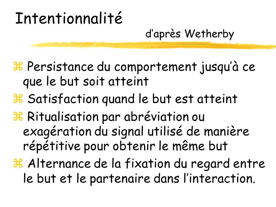 Intentionnalité daprès Wetherby Persistance du comportement jusquà ce que le but soit atteint z Satisfaction quand le but est atteint z Ritualisation par abréviation ou exagération du signal utilisé de manière répétitive pour obtenir le même but z Alternance de la fixation du regard entre le but et le partenaire dans linteraction.