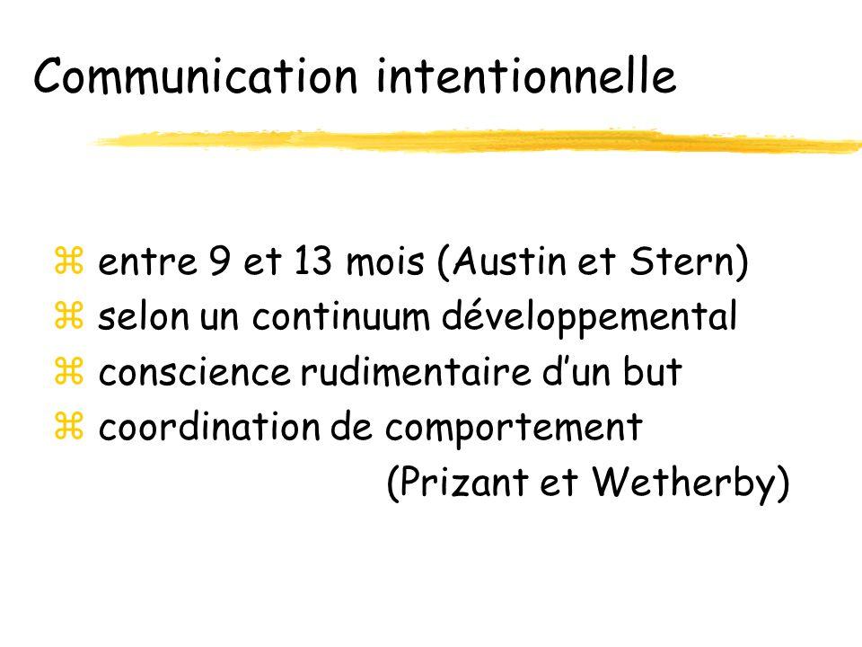 Communication intentionnelle entre 9 et 13 mois (Austin et Stern) z selon un continuum développemental z conscience rudimentaire dun but z coordination de comportement (Prizant et Wetherby)