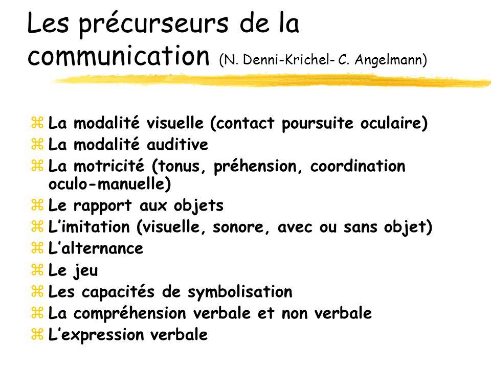 Les précurseurs de la communication (N.Denni-Krichel- C.