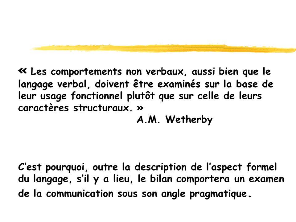 Communication pragmatique Capacité à adapter son langage au contexte communicatif.