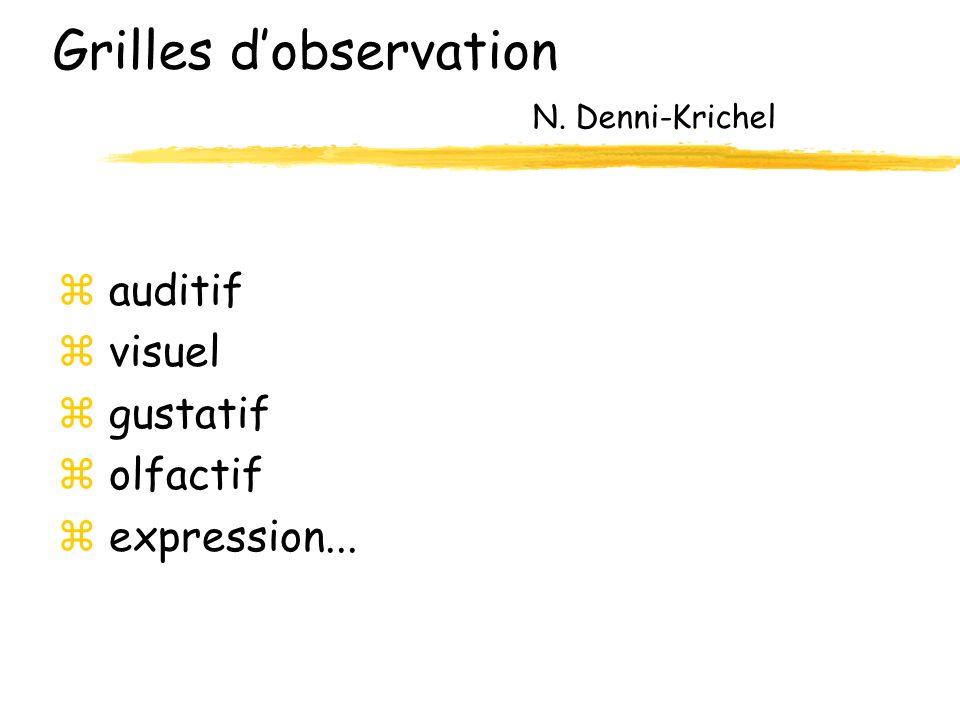 Grilles dobservation N. Denni-Krichel auditif z visuel z gustatif z olfactif z expression...