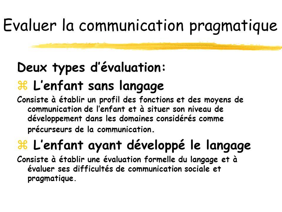 Évaluation de la Communication Sociale Précoce (ECSP) Guidetti et Tourrette (1993)