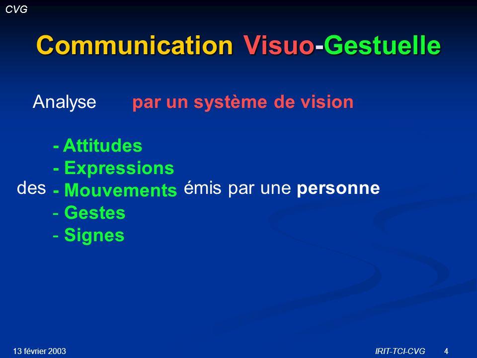 13 février 2003IRIT-TCI-CVG5 Communication Visuo-Gestuelle Analyse - Attitudes - Expressions - Mouvements - Gestes - Signes par un système de vision desémis par une personne dans un but de communication avec dautres personnes avec une machine CVG