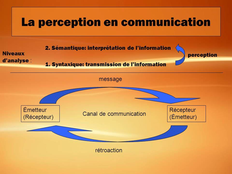 Les biais de la perception en communication Travail effectué par Frédérick Trudeau