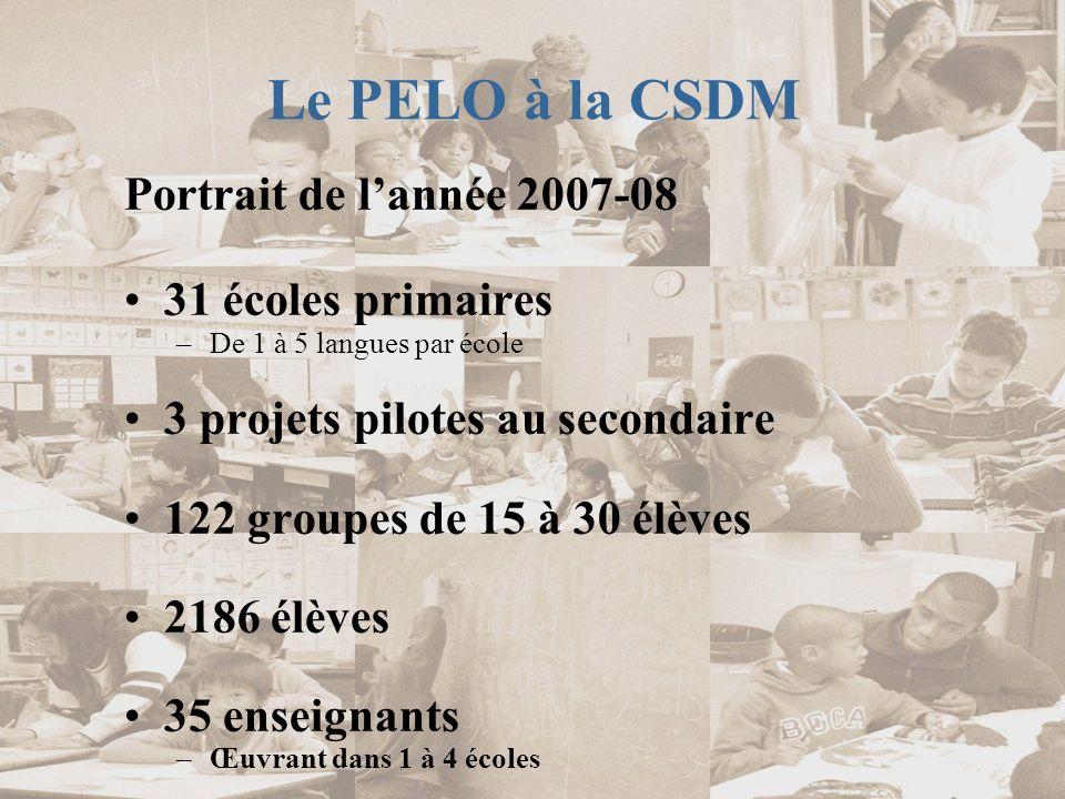 Le PELO à la CSDM 11 langues enseignées en 2007-08 Arabe Bengali Cambodgien Chinois (Mandarin) Créole dHaïti Espagnol Filipino Hindi Portugais Tamoul Vietnamien