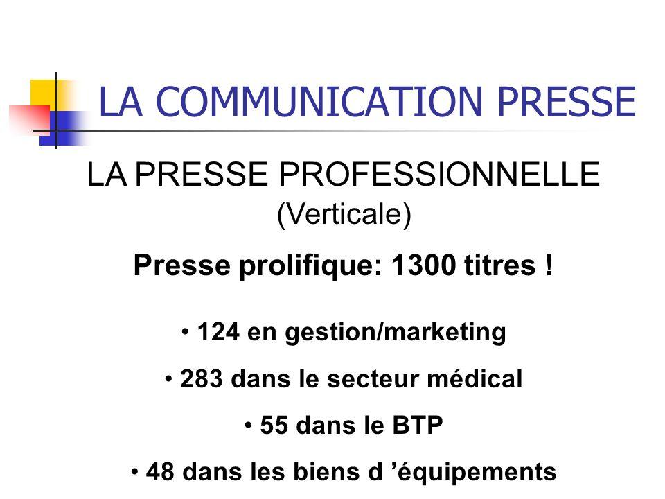 LA COMMUNICATION PRESSE LA PRESSE PROFESSIONNELLE (Verticale) Presse prolifique: 1300 titres ! 124 en gestion/marketing 283 dans le secteur médical 55